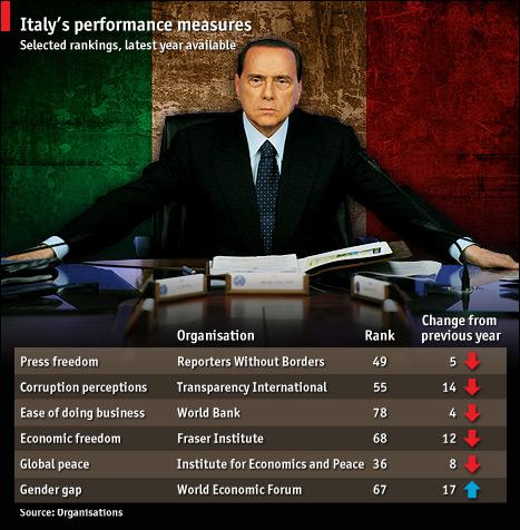 Italy_25102009_1